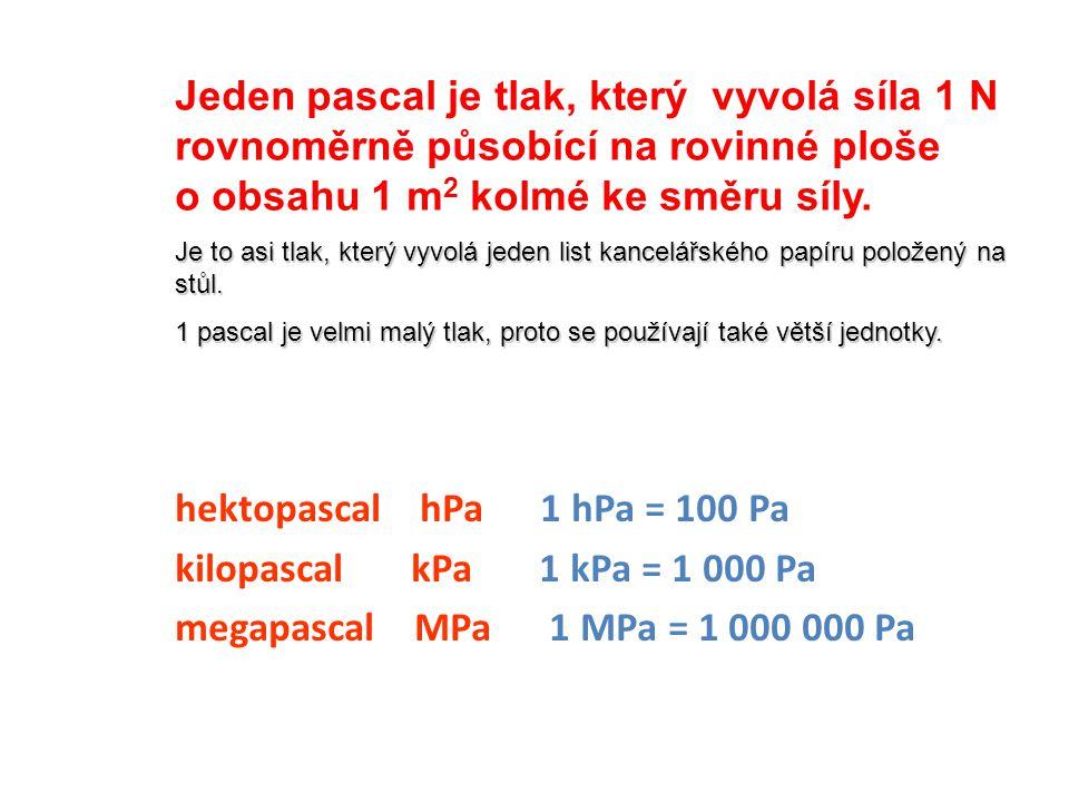 hektopascal hPa 1 hPa = 100 Pa kilopascal kPa 1 kPa = 1 000 Pa megapascal MPa 1 MPa = 1 000 000 Pa Jeden pascal je tlak, který vyvolá síla 1 N rovnomě