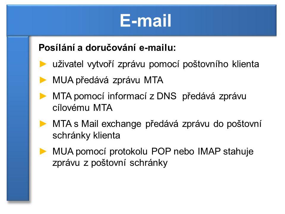 Posílání a doručování e-mailu: ►uživatel vytvoří zprávu pomocí poštovního klienta ►MUA předává zprávu MTA ►MTA pomocí informací z DNS předává zprávu cílovému MTA ►MTA s Mail exchange předává zprávu do poštovní schránky klienta ►MUA pomocí protokolu POP nebo IMAP stahuje zprávu z poštovní schránky E-mail