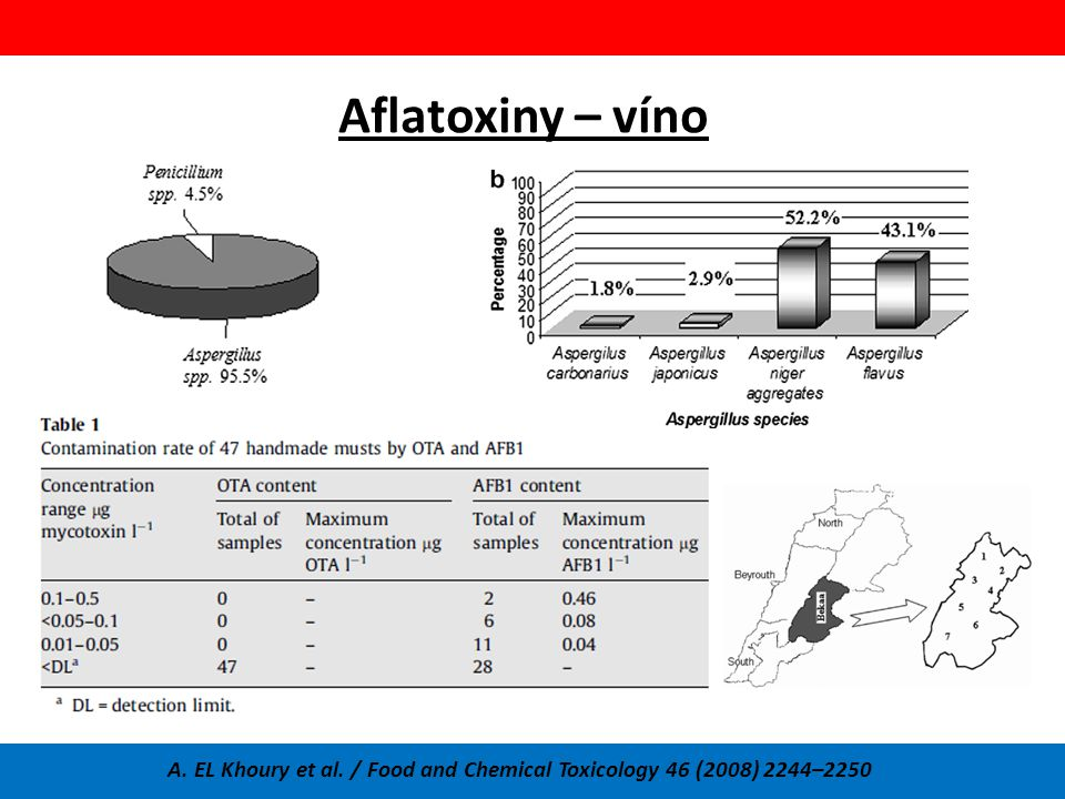 Aflatoxiny – víno A. EL Khoury et al. / Food and Chemical Toxicology 46 (2008) 2244–2250