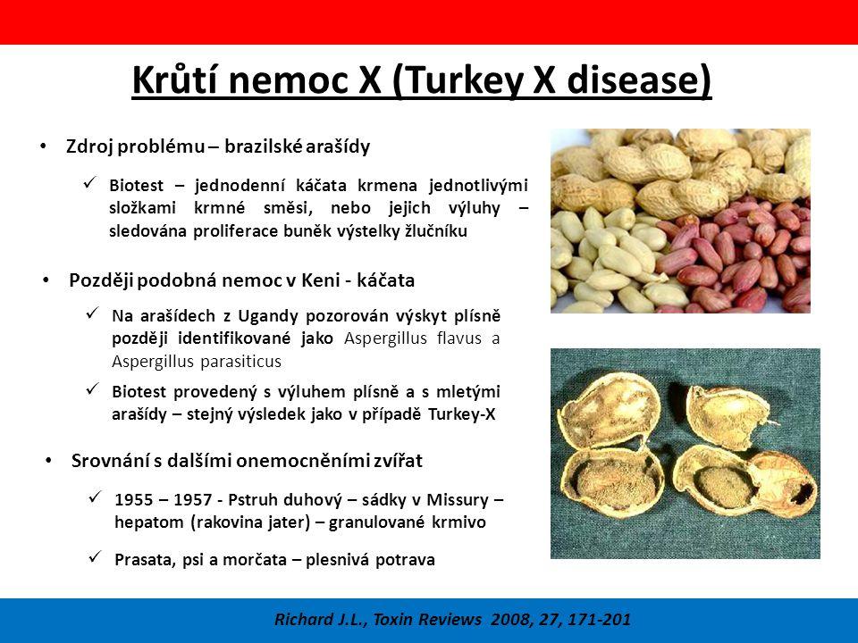 Toxicita OTA Pfol-Leszkowitz A.et al., Mol. Nutr.