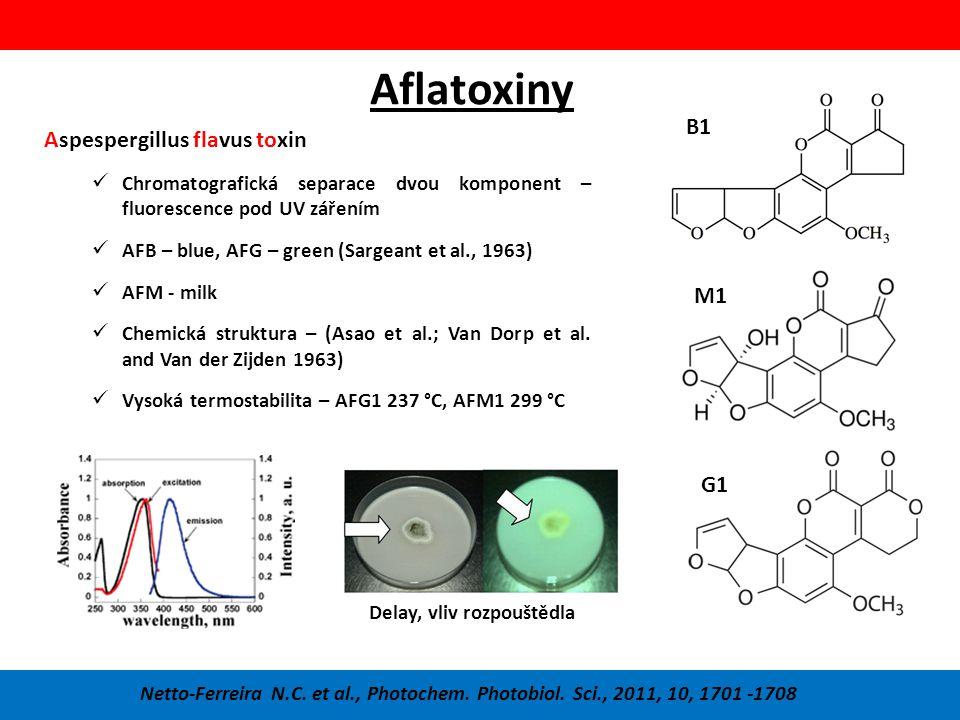 Aflatoxiny Aspespergillus flavus toxin Chromatografická separace dvou komponent – fluorescence pod UV zářením AFB – blue, AFG – green (Sargeant et al., 1963) AFM - milk Chemická struktura – (Asao et al.; Van Dorp et al.
