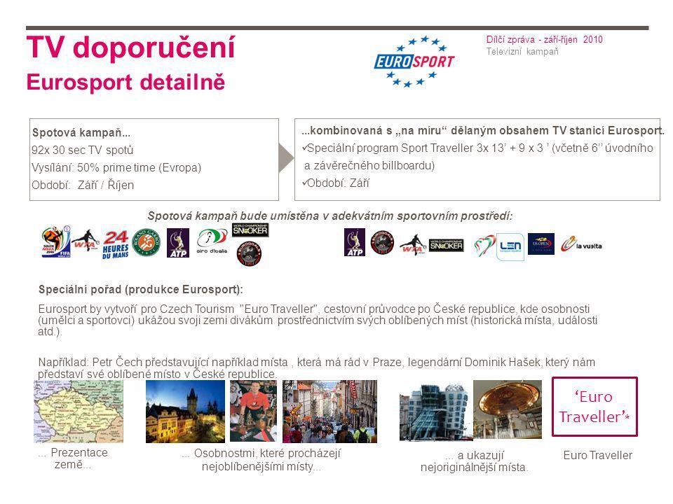 TV doporučení Eurosport detailně Spotová kampaň...