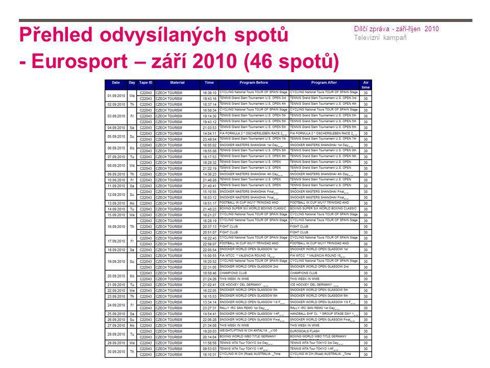 Přehled odvysílaných spotů - Eurosport – září 2010 (46 spotů) Televizní kampaň Dílčí zpráva - září-říjen 2010