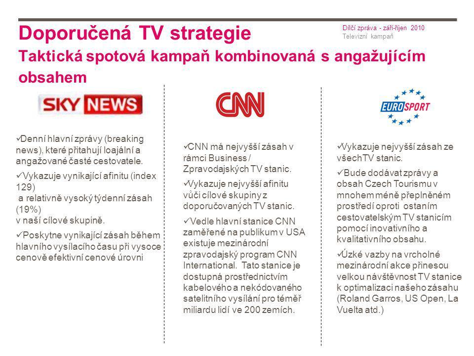 Doporučená TV strategie Taktická spotová kampaň kombinovaná s angažujícím obsahem Televizní kampaň Dílčí zpráva - září-říjen 2010 Denní hlavní zprávy (breaking news), které přitahují loajální a angažované časté cestovatele.