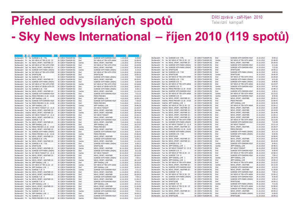 Přehled odvysílaných spotů - Sky News International – říjen 2010 (119 spotů) Televizní kampaň Dílčí zpráva - září-říjen 2010