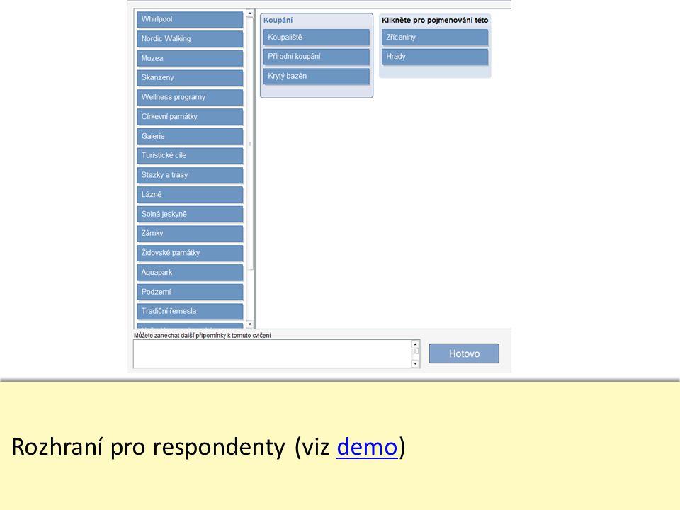 Rozhraní pro respondenty (viz demo)demo Rozhraní pro respondenty (viz demo)demo