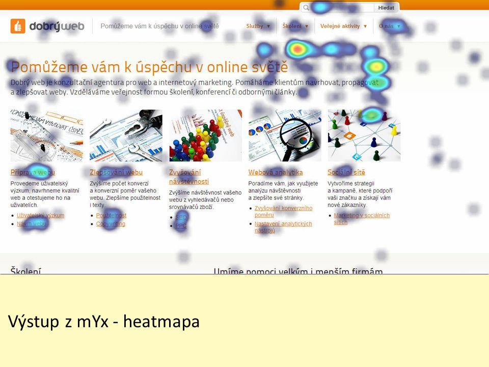 Výstup z mYx - heatmapa