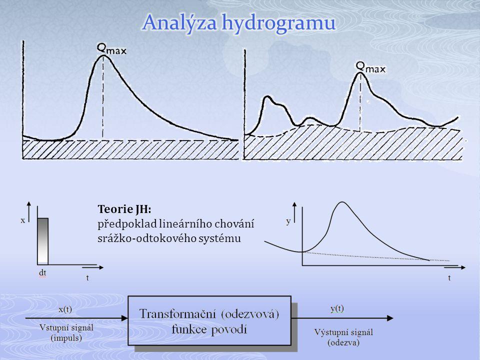 Teorie JH: předpoklad lineárního chování srážko-odtokového systému