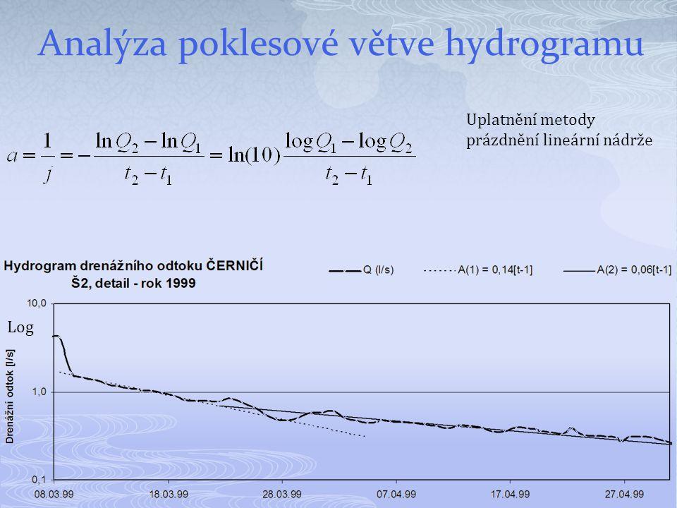 Analýza poklesové větve hydrogramu Uplatnění metody prázdnění lineární nádrže Log