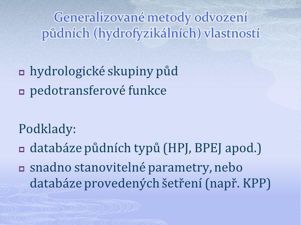  hydrologické skupiny půd  pedotransferové funkce Podklady:  databáze půdních typů (HPJ, BPEJ apod.)  snadno stanovitelné parametry, nebo databáze