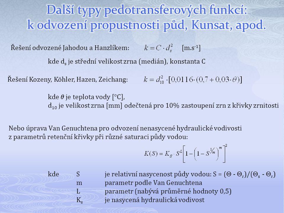 [m.s -1 ]Řešení odvozené Jahodou a Hanzlíkem: kde d s je střední velikost zrna (medián), konstanta C Řešení Kozeny, Köhler, Hazen, Zeichang: kde  je