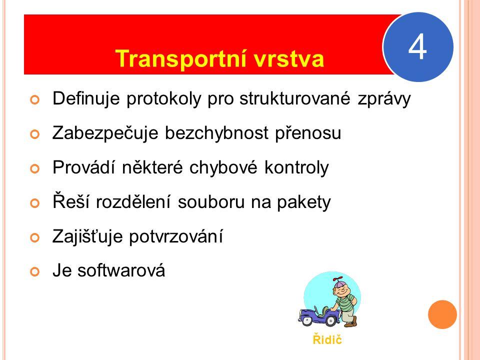 Transportní vrstva Definuje protokoly pro strukturované zprávy Zabezpečuje bezchybnost přenosu Provádí některé chybové kontroly Řeší rozdělení souboru na pakety Zajišťuje potvrzování Je softwarová 4 Řidič