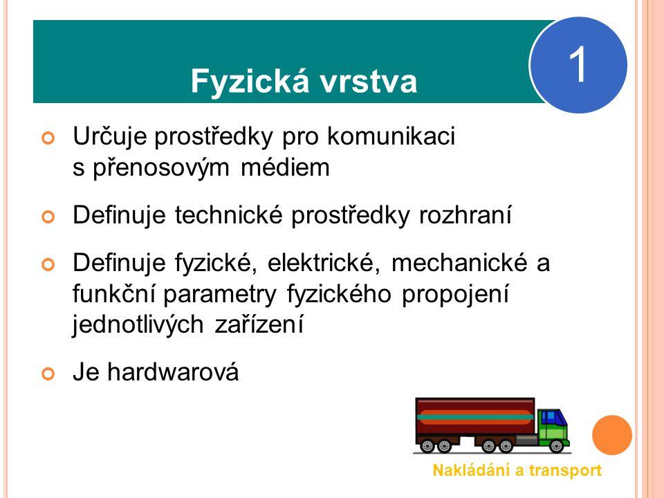 Fyzická vrstva Určuje prostředky pro komunikaci s přenosovým médiem Definuje technické prostředky rozhraní Definuje fyzické, elektrické, mechanické a funkční parametry fyzického propojení jednotlivých zařízení Je hardwarová 1 Nakládání a transport