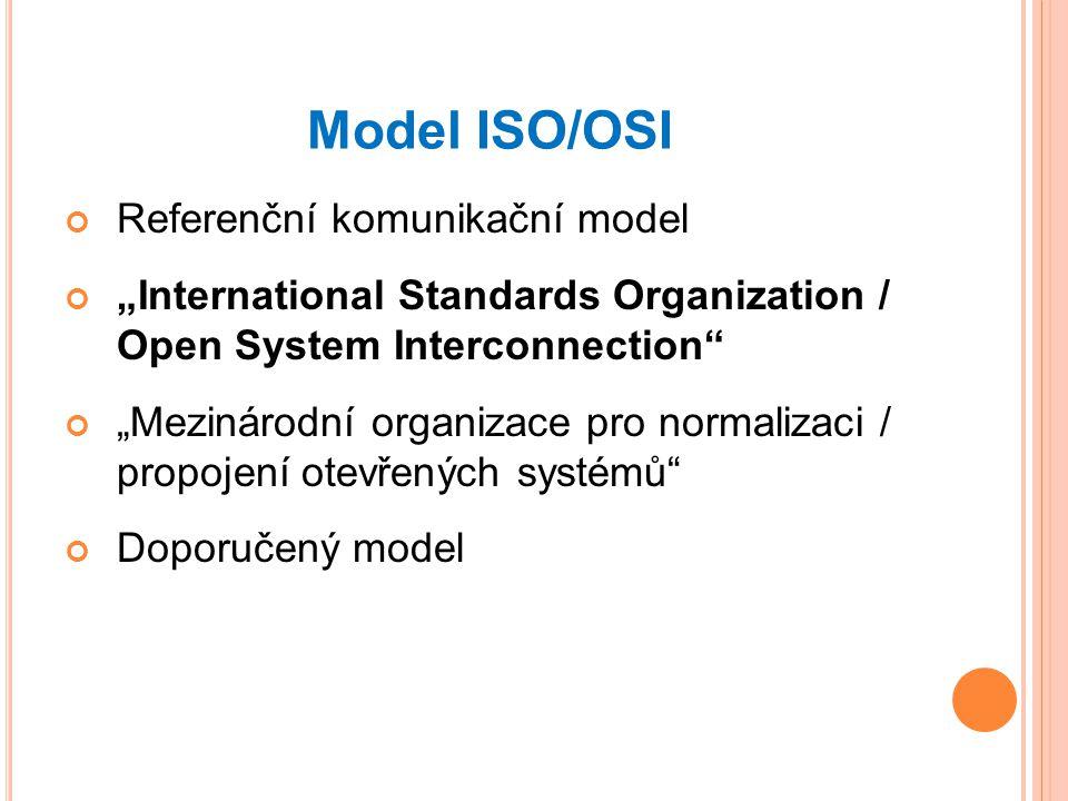 """Model ISO/OSI Referenční komunikační model """"International Standards Organization / Open System Interconnection """"Mezinárodní organizace pro normalizaci / propojení otevřených systémů Doporučený model"""