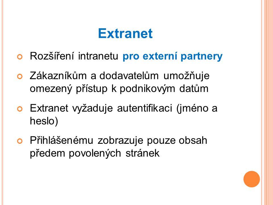 Extranet Rozšíření intranetu pro externí partnery Zákazníkům a dodavatelům umožňuje omezený přístup k podnikovým datům Extranet vyžaduje autentifikaci (jméno a heslo) Přihlášenému zobrazuje pouze obsah předem povolených stránek