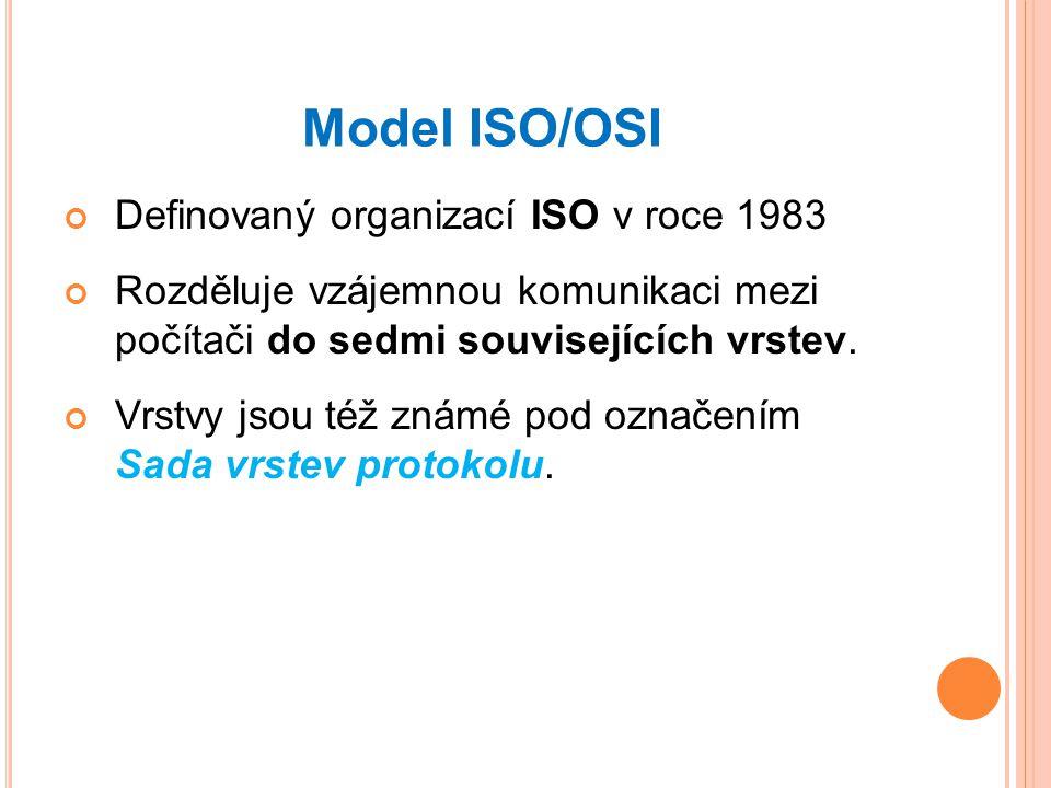 Model ISO/OSI Definovaný organizací ISO v roce 1983 Rozděluje vzájemnou komunikaci mezi počítači do sedmi souvisejících vrstev.