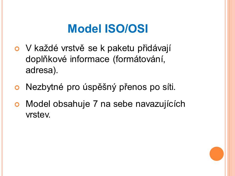Model ISO/OSI V každé vrstvě se k paketu přidávají doplňkové informace (formátování, adresa).