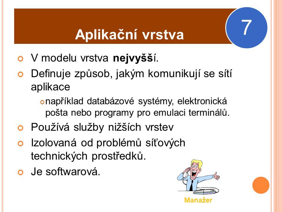 Web 3.0 Sdílení aplikací Mikroformáty Sémantický web Interakce SW 3D prostředí webu Web 3.0Web 2.0Web