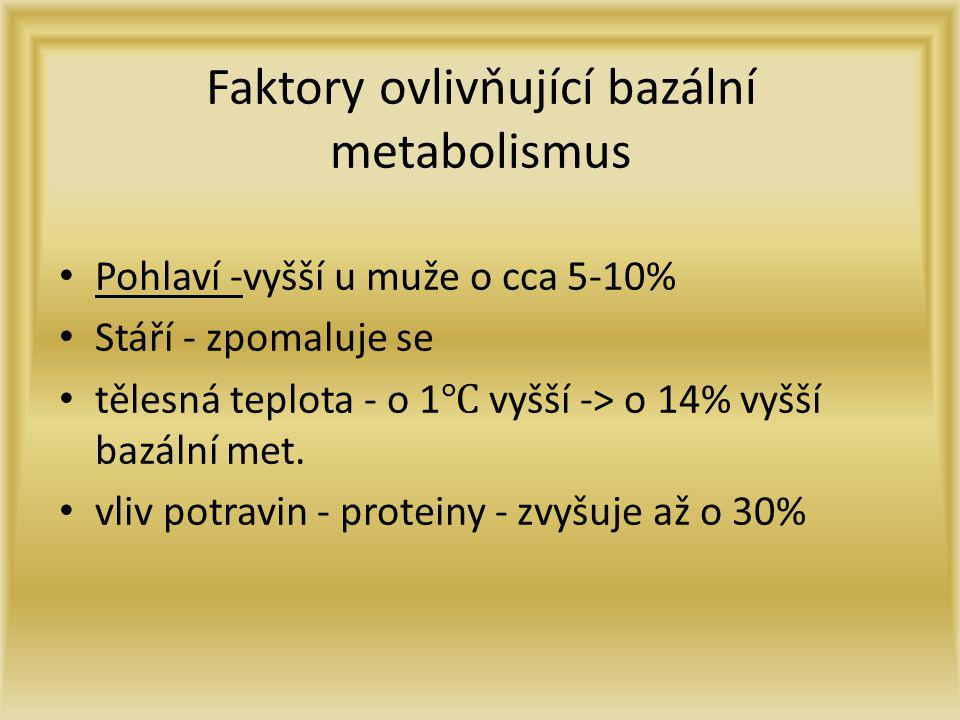 Faktory ovlivňující bazální metabolismus Pohlaví -vyšší u muže o cca 5-10% Stáří - zpomaluje se tělesná teplota - o 1 ℃ vyšší -> o 14% vyšší bazální m