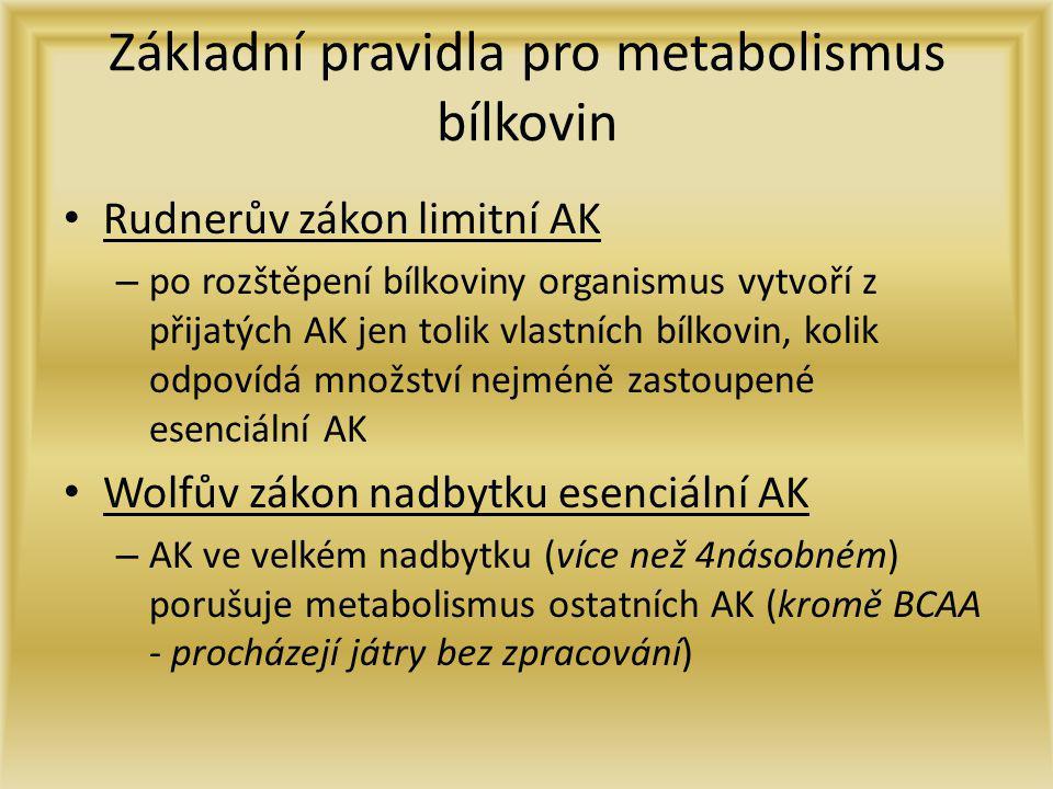 Základní pravidla pro metabolismus bílkovin Rudnerův zákon limitní AK – po rozštěpení bílkoviny organismus vytvoří z přijatých AK jen tolik vlastních
