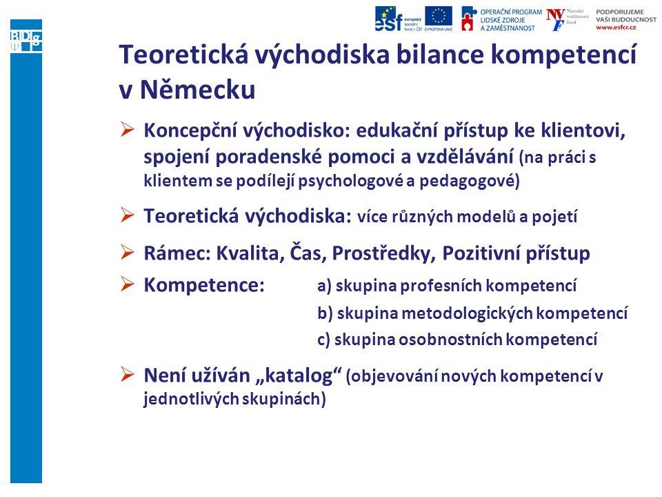 """Teoretická východiska bilance kompetencí v Německu  Koncepční východisko: edukační přístup ke klientovi, spojení poradenské pomoci a vzdělávání (na práci s klientem se podílejí psychologové a pedagogové)  Teoretická východiska: více různých modelů a pojetí  Rámec: Kvalita, Čas, Prostředky, Pozitivní přístup  Kompetence: a) skupina profesních kompetencí b) skupina metodologických kompetencí c) skupina osobnostních kompetencí  Není užíván """"katalog (objevování nových kompetencí v jednotlivých skupinách)"""