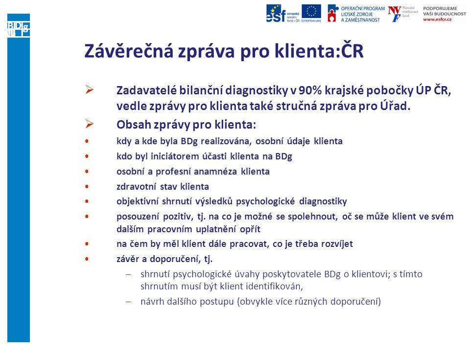 Závěrečná zpráva pro klienta:ČR  Zadavatelé bilanční diagnostiky v 90% krajské pobočky ÚP ČR, vedle zprávy pro klienta také stručná zpráva pro Úřad.