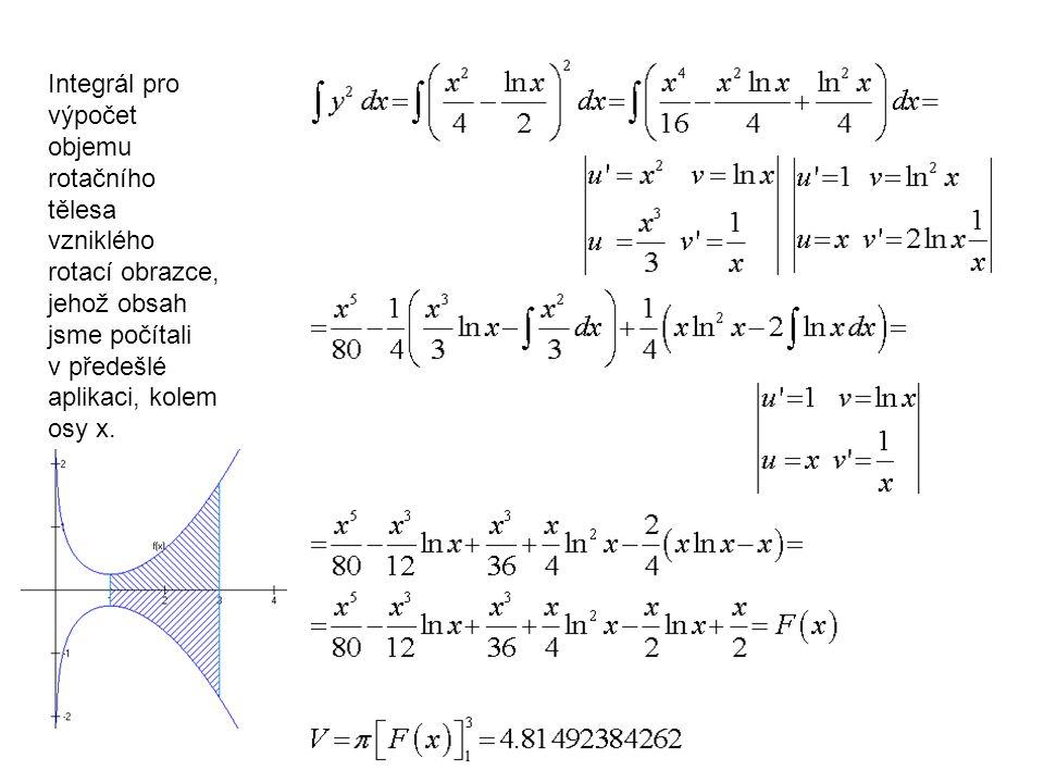 Integrál pro výpočet objemu rotačního tělesa vzniklého rotací obrazce, jehož obsah jsme počítali v předešlé aplikaci, kolem osy x.