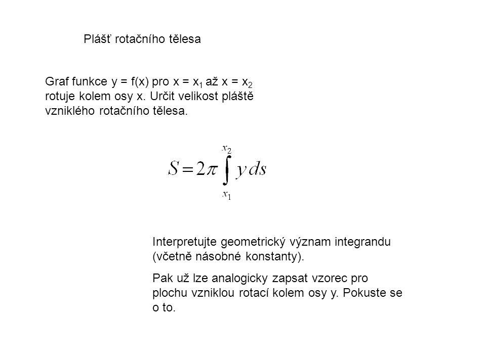 Plášť rotačního tělesa Graf funkce y = f(x) pro x = x 1 až x = x 2 rotuje kolem osy x. Určit velikost pláště vzniklého rotačního tělesa. Interpretujte