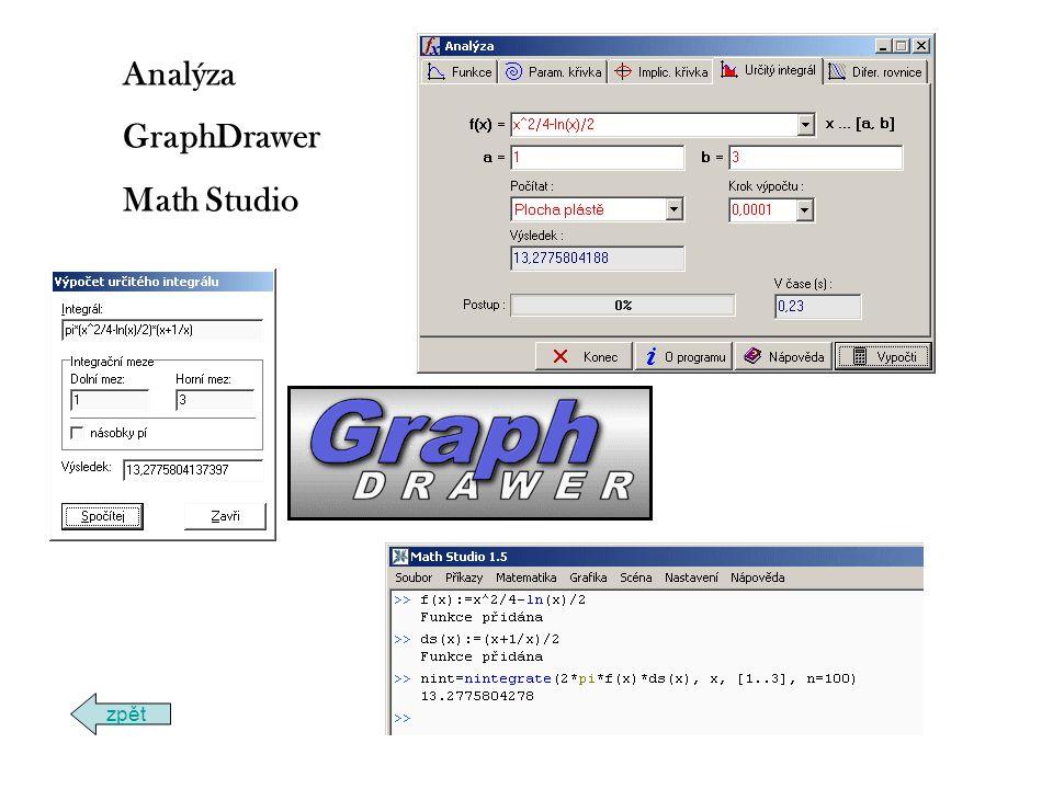 Analýza GraphDrawer Math Studio zpět