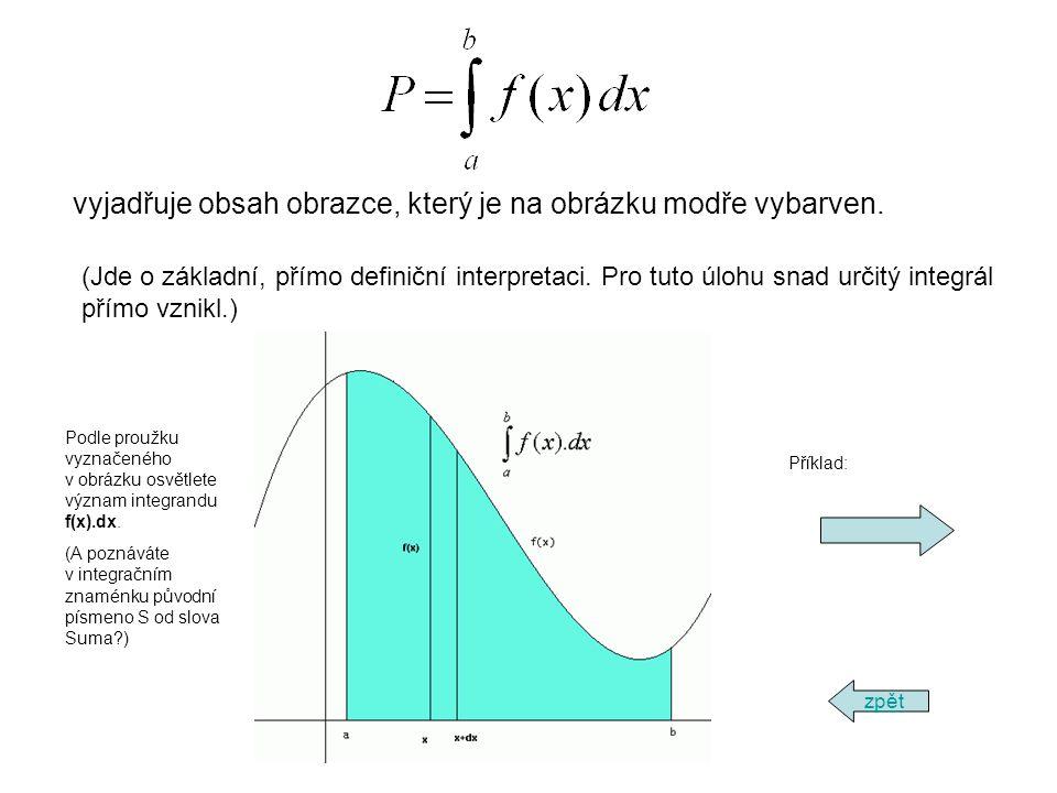 (Jde o základní, přímo definiční interpretaci. Pro tuto úlohu snad určitý integrál přímo vznikl.) vyjadřuje obsah obrazce, který je na obrázku modře v