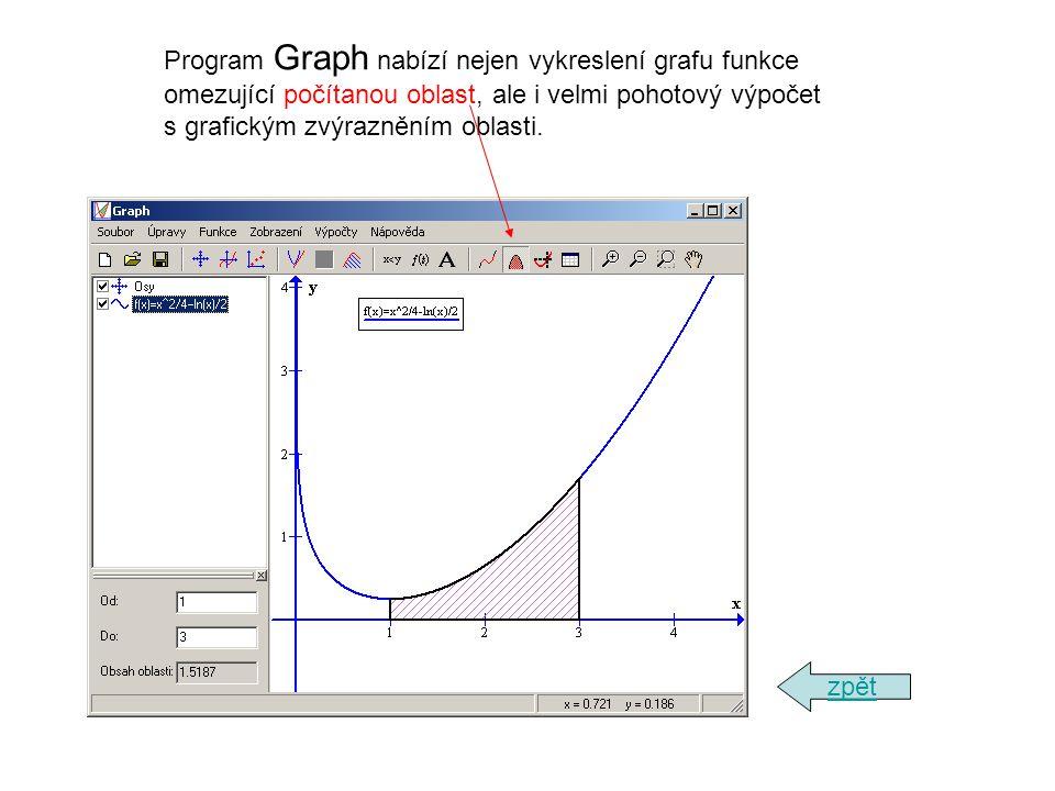 Program Graph nabízí nejen vykreslení grafu funkce omezující počítanou oblast, ale i velmi pohotový výpočet s grafickým zvýrazněním oblasti. zpět