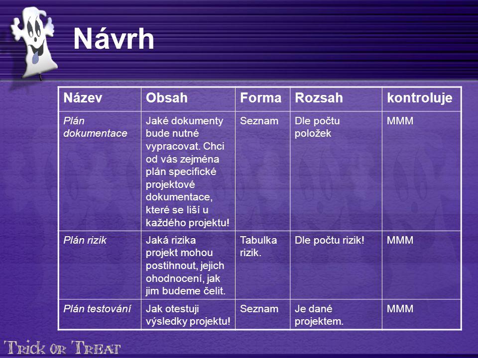 Návrh NázevObsahFormaRozsahkontroluje Plán dokumentace Jaké dokumenty bude nutné vypracovat.