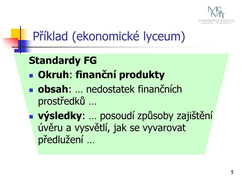 Příklad (ekonomické lyceum) 5 Standardy FG Okruh: finanční produkty obsah: … nedostatek finančních prostředků … výsledky: … posoudí způsoby zajištění úvěru a vysvětlí, jak se vyvarovat předlužení …