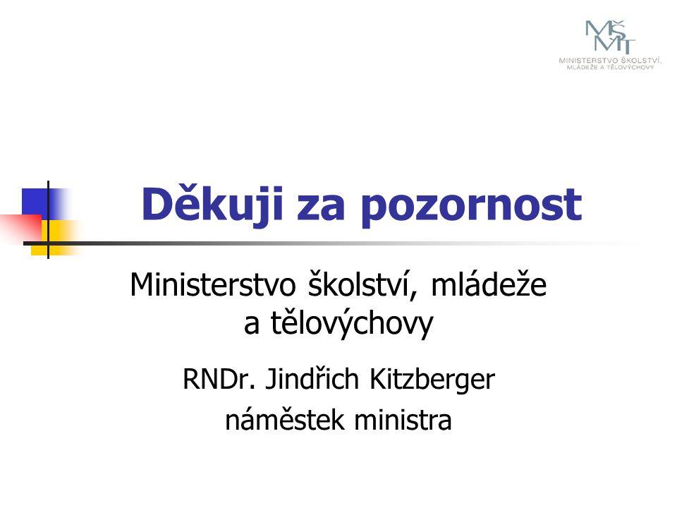 Děkuji za pozornost Ministerstvo školství, mládeže a tělovýchovy RNDr.