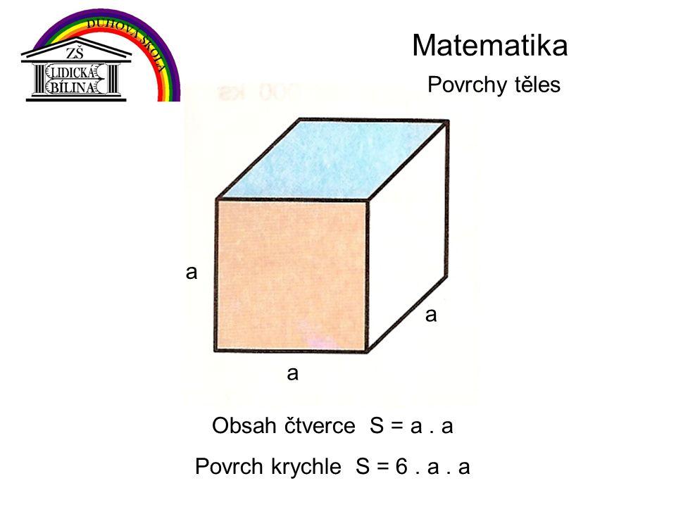 Matematika Povrchy těles Obsah čtverce S = a. a Povrch krychle S = 6. a. a a a a