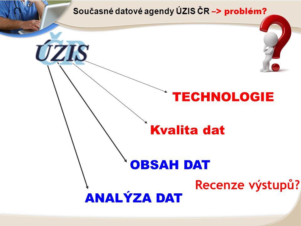 Současné datové agendy ÚZIS ČR –> problém.
