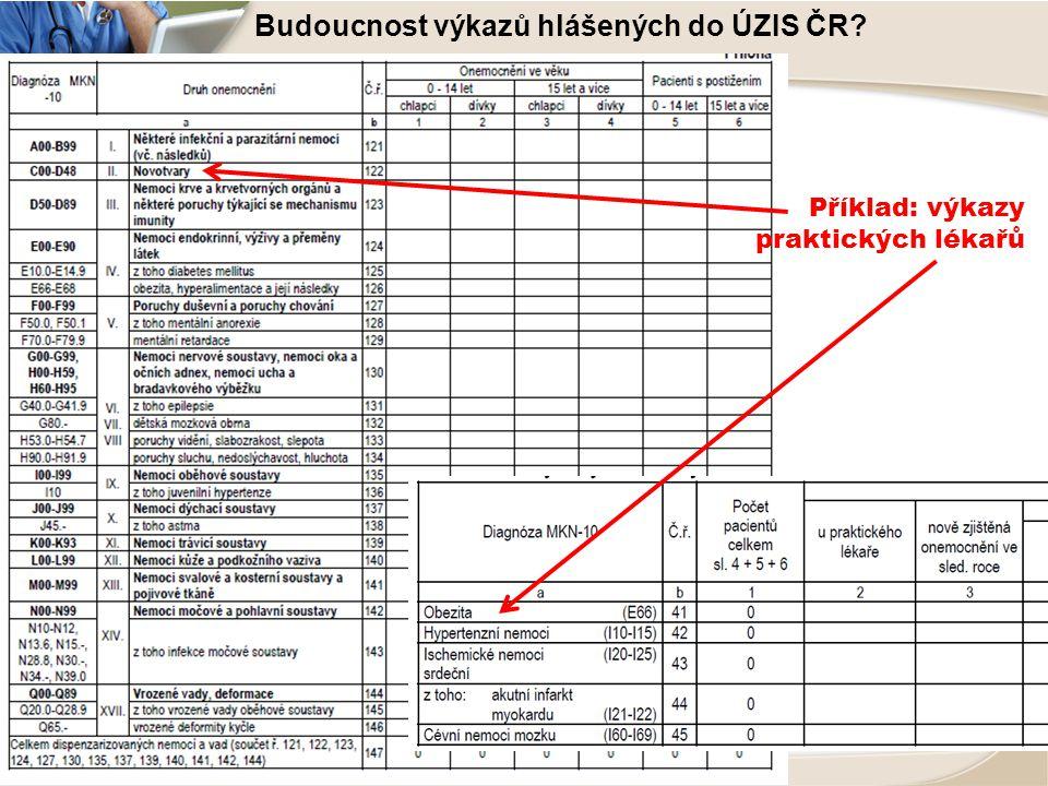 Budoucnost výkazů hlášených do ÚZIS ČR? Příklad: výkazy praktických lékařů