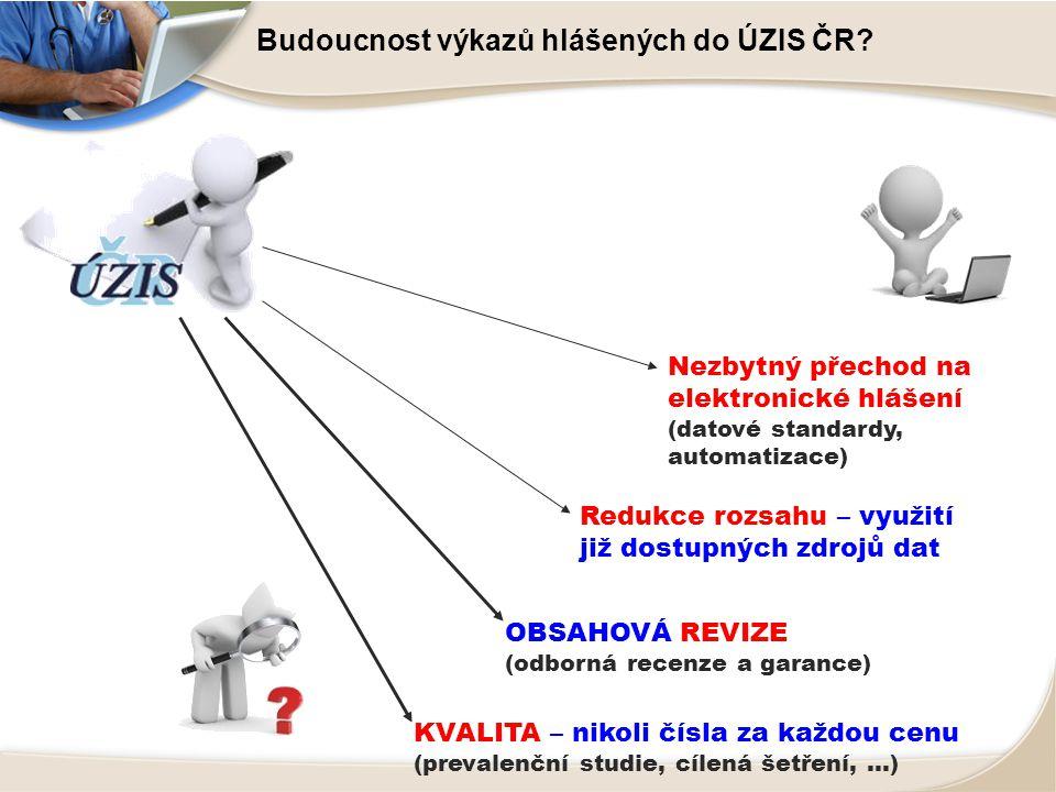 Budoucnost výkazů hlášených do ÚZIS ČR.