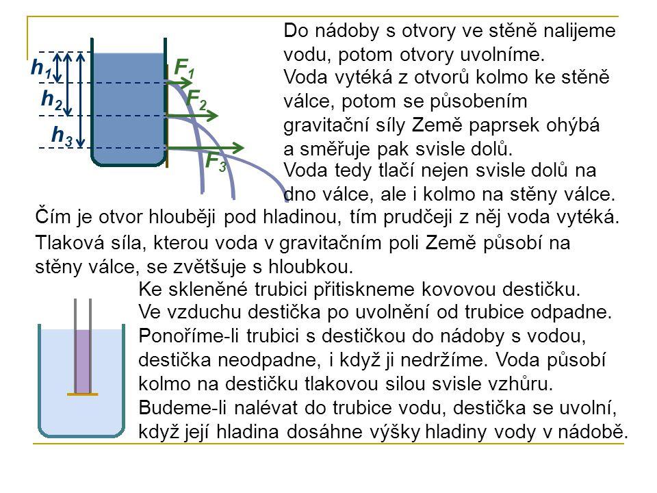 Voda působí kolmo na destičku o obsahu plochy S tlakovou silou F h svisle vzhůru a přidržuje ji u trubice.