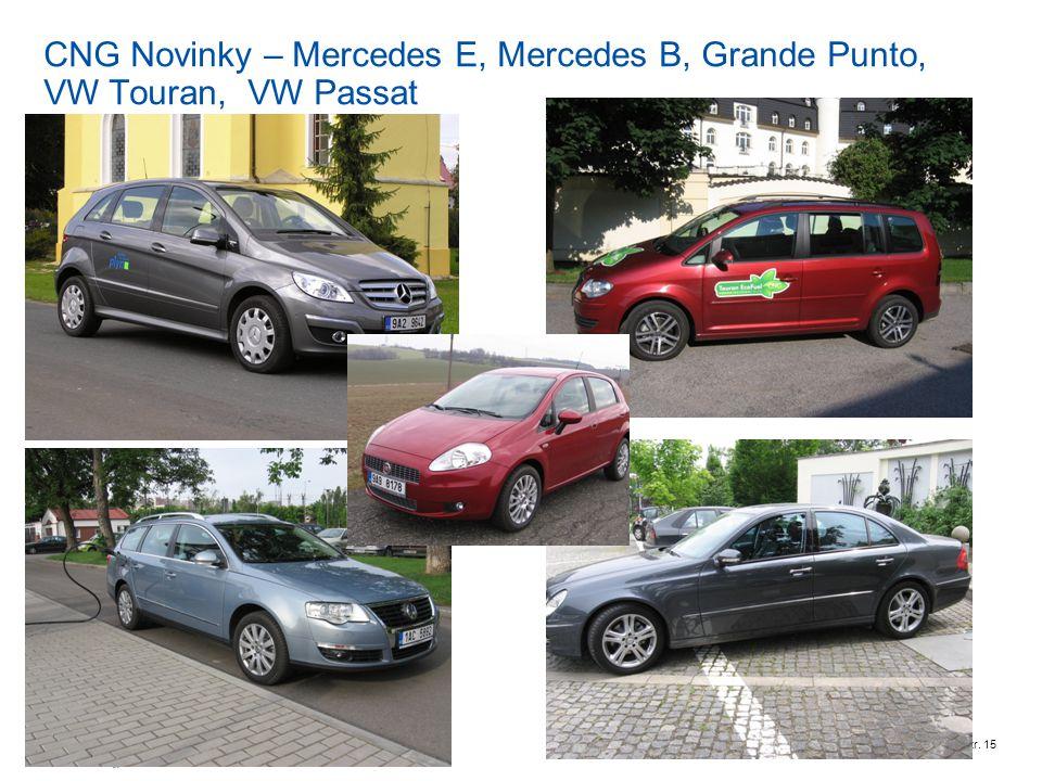 RWE Transgasstr. 15 CNG Novinky – Mercedes E, Mercedes B, Grande Punto, VW Touran, VW Passat