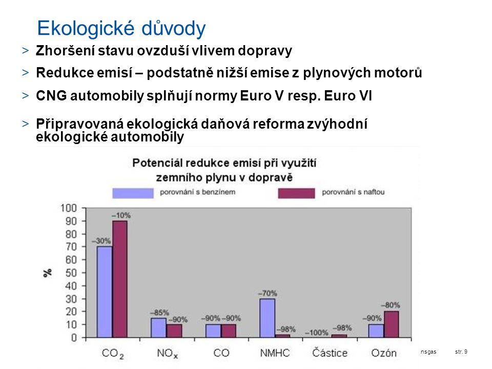 RWE Transgasstr. 9 Ekologické důvody >Zhoršení stavu ovzduší vlivem dopravy >Redukce emisí – podstatně nižší emise z plynových motorů >CNG automobily