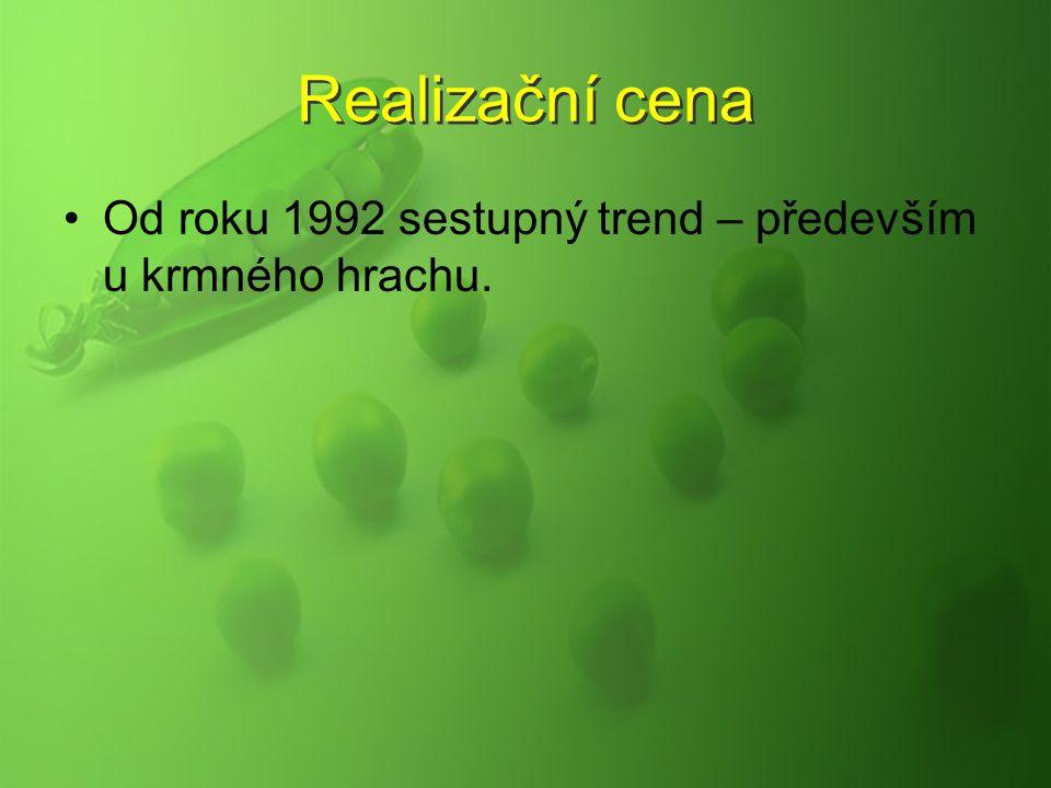 Realizační cena Od roku 1992 sestupný trend – především u krmného hrachu.