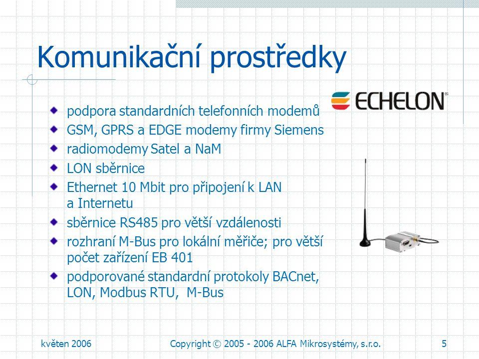 květen 2006Copyright © 2005 - 2006 ALFA Mikrosystémy, s.r.o.6 Použití převodníku určen především jako datový koncentrátor pro monitorovací systém ProCop 3.0 podpora regulační techniky Siemens většiny řad vhodný pro integraci zařízení různých typů a výrobců cenově nejvýhodnější řešení pro stanice integrující regulátor(y) a měřiče tepla díky dvojúrovňové kompresi přenášených dat snižuje náklady na datové přenosy podpora malé regulační techniky