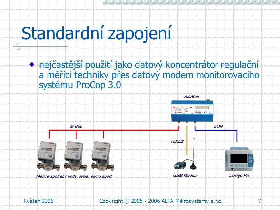 květen 2006Copyright © 2005 - 2006 ALFA Mikrosystémy, s.r.o.7 Standardní zapojení nejčastější použití jako datový koncentrátor regulační a měřicí tech