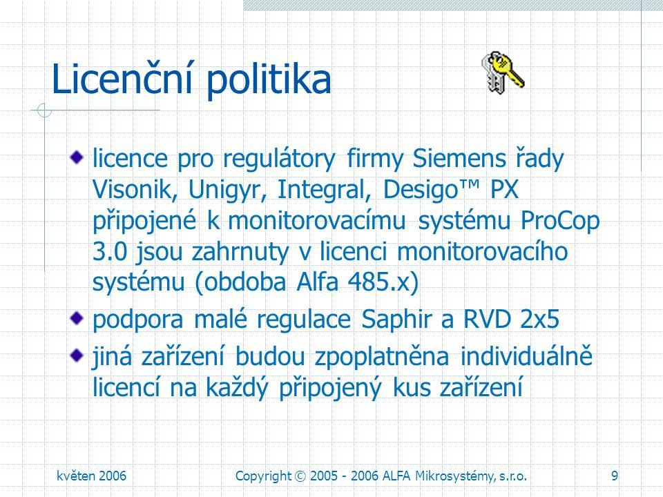 květen 2006Copyright © 2005 - 2006 ALFA Mikrosystémy, s.r.o.9 Licenční politika licence pro regulátory firmy Siemens řady Visonik, Unigyr, Integral, D