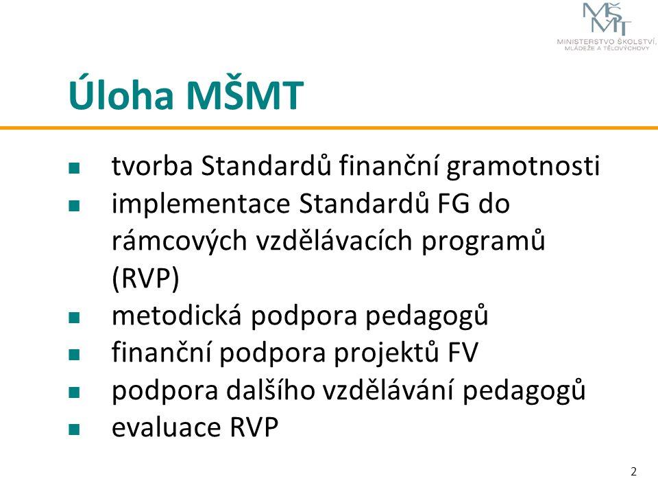 2 Úloha MŠMT tvorba Standardů finanční gramotnosti implementace Standardů FG do rámcových vzdělávacích programů (RVP) metodická podpora pedagogů finan