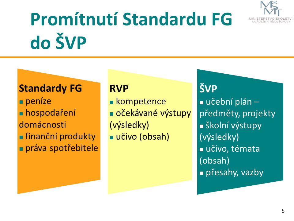 5 Promítnutí Standardu FG do ŠVP Standardy FG peníze hospodaření domácnosti finanční produkty práva spotřebitele RVP kompetence očekávané výstupy (výs