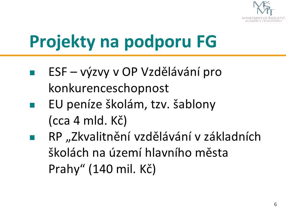 """6 Projekty na podporu FG ESF – výzvy v OP Vzdělávání pro konkurenceschopnost EU peníze školám, tzv. šablony (cca 4 mld. Kč) RP """"Zkvalitnění vzdělávání"""