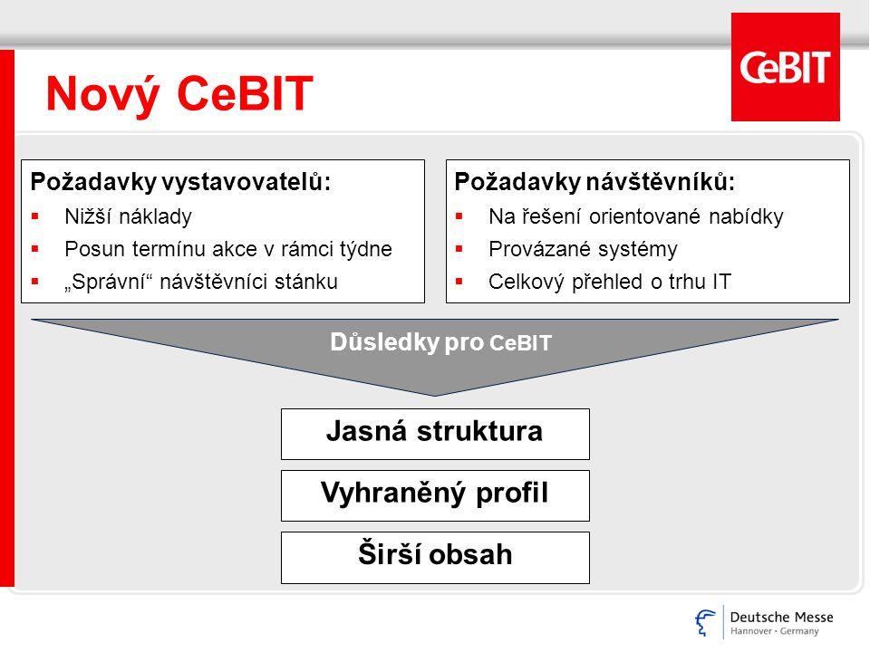 Nový CeBIT Důsledky pro CeBIT Jasná struktura Širší obsah Vyhraněný profil Požadavky vystavovatelů:  Nižší náklady  Posun termínu akce v rámci týdne
