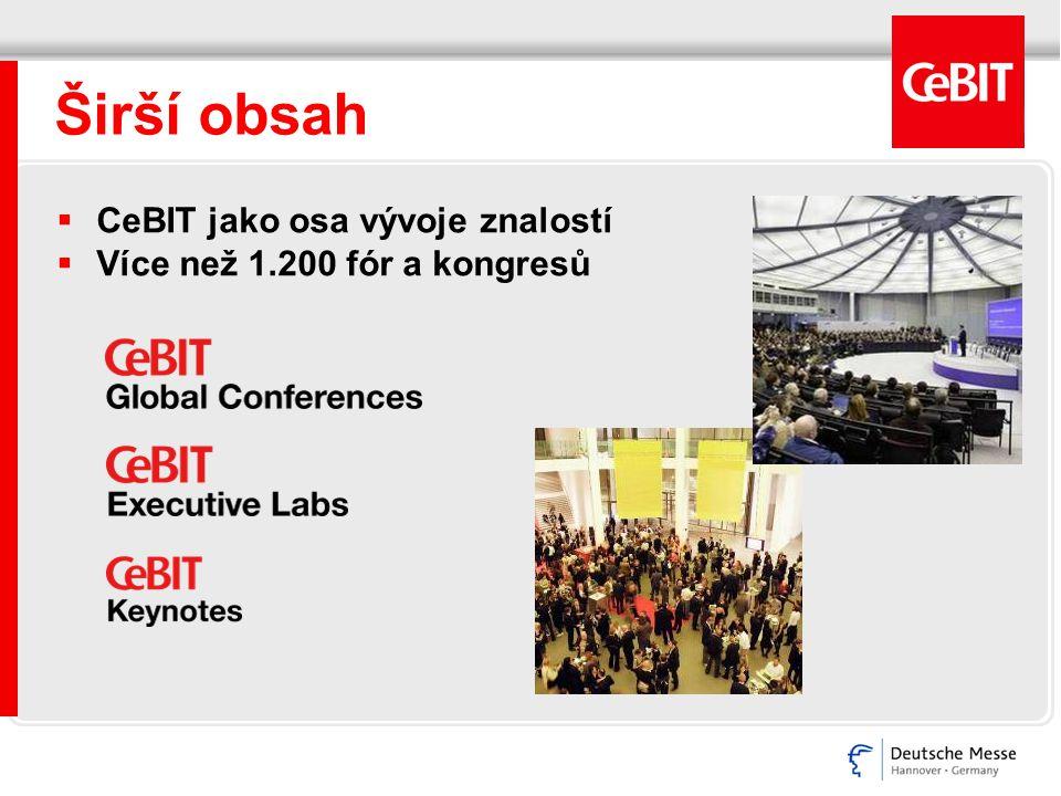 Širší obsah  CeBIT jako osa vývoje znalostí  Více než 1.200 fór a kongresů